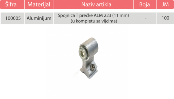 12 mm alm