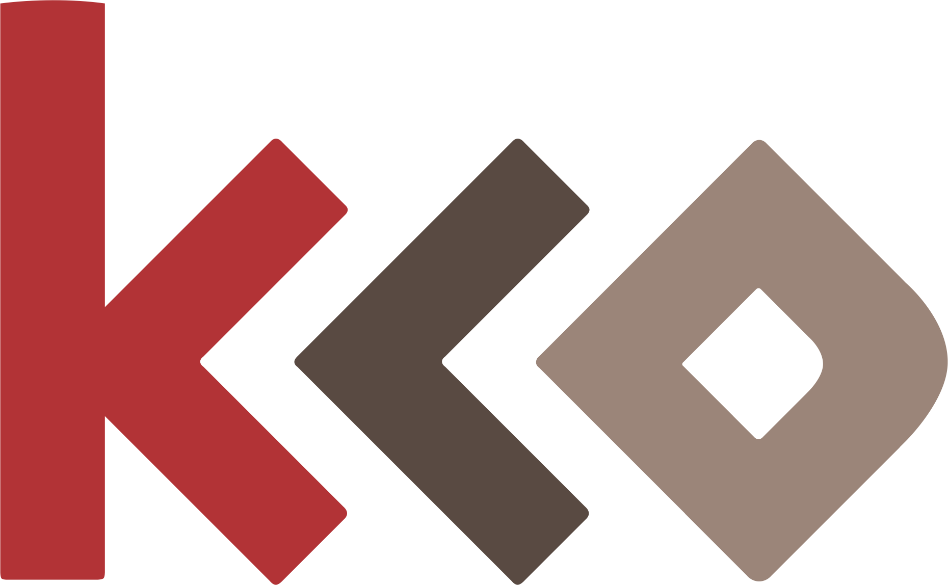 KCO - Sve za izradu PVC, AL i drvene stolarije